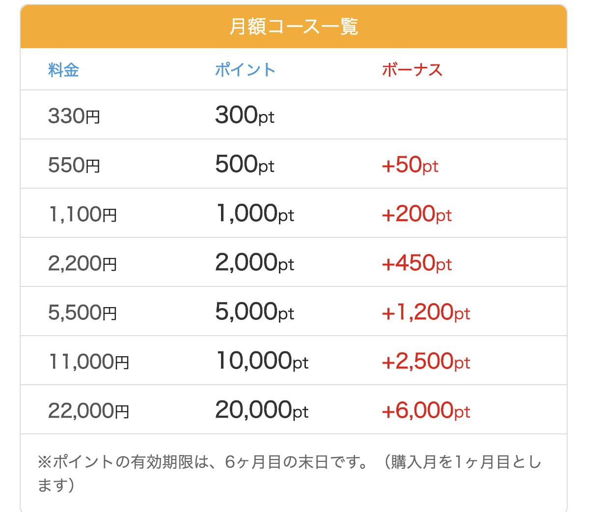 めちゃコミック料金